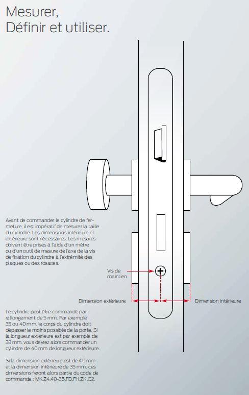 Comment mesurer les dimensions d'un cylindre