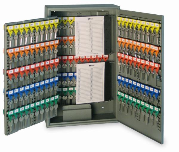 Armoire à clés KyStor Série KR-25.200 - Index